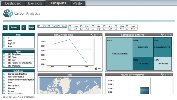 Exhibit 3 - Example of the Carbon Analytics interface